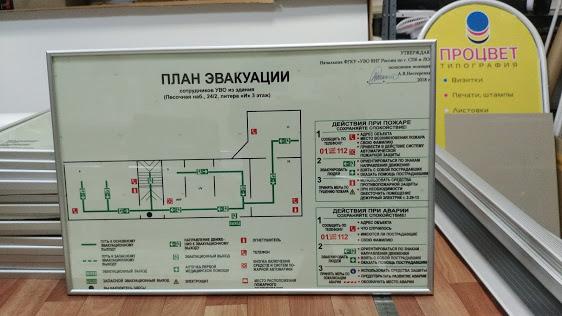Виды планов эвакуации